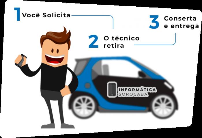 delivery conserto celular Sorocaba